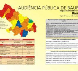 Audiência Pública do Orçamento do Estado 2018 em Bauru