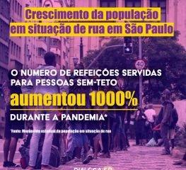 Semana Nacional de Luta da População em Situação de Rua